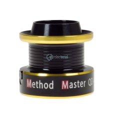 ROB - Rezervna špula za rolu METHOD MASTER QD 405