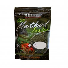 Method feeder pelete 4 mm